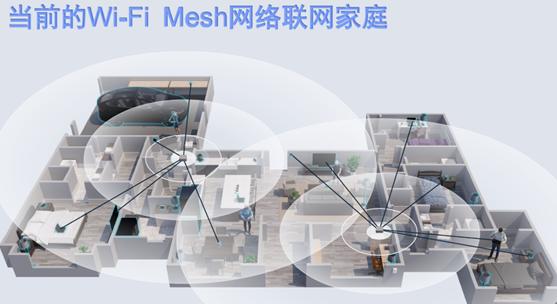 支持Mesh的Wi-Fi 6有何不同?路由器有必要升级Wi-Fi 6吗?