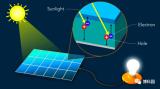 最新原理能高效地收集热电子!