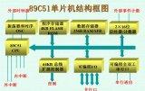 89C51单片机结构框图