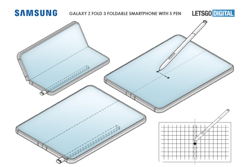 疑似三星 Galaxy Z Fold 3 專利公布,附帶 S pen