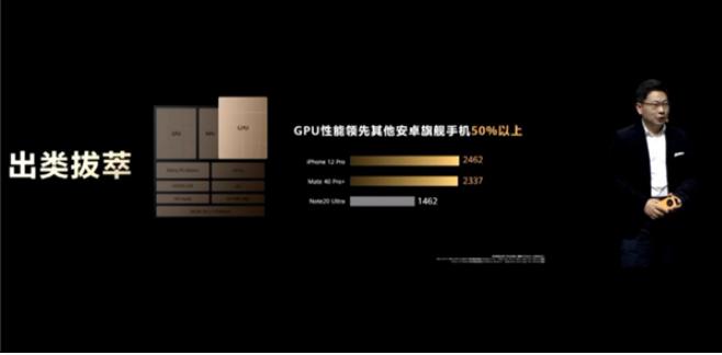 华为号称麒麟9000 GPU性能领先其他安卓手机50%以上