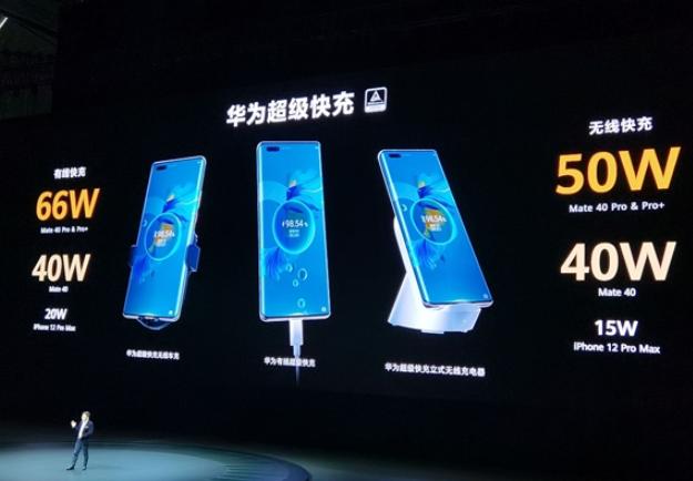 华为已掌握120W及200W超级快充技术,但出于安全不采取