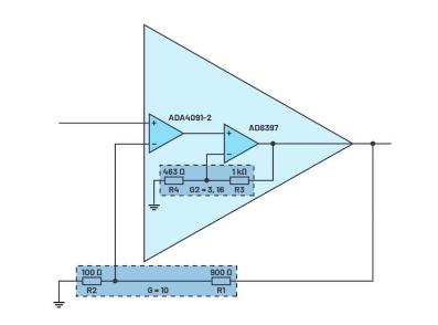 如何同时实现运算放大器的高精度和高输出功率?