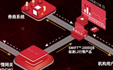 2020金证数字科技大会于10月30日在深圳成功举办