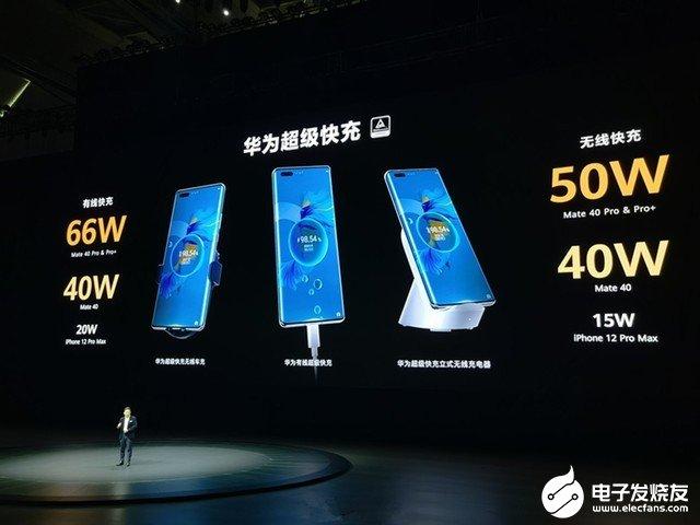 华为宣布已掌握200W充电技术 但因电池克制放弃了