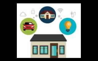 智能家居安全性中的四个最热门趋势