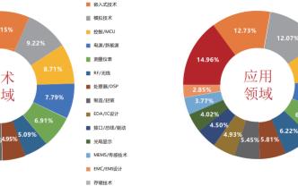 2020中国AIoT在线论坛暨展览会即将开始