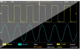 泰克2通道示波器TBS1000C系列的性能特點及...