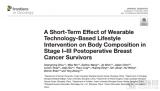 復旦腫瘤醫院與華米聯手研究︰可穿戴設備可促進乳腺癌康復