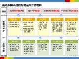 云计算运维管理的优化与改进