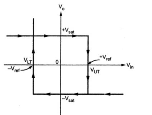 什么是施密特触发器?有什么作用?