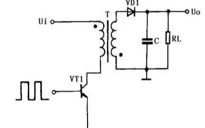 如何使用MOSFET或者IGBT实现高频开关电源