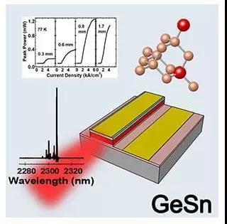 低成本锗锡电注入激光器 提高微加工速度和效率