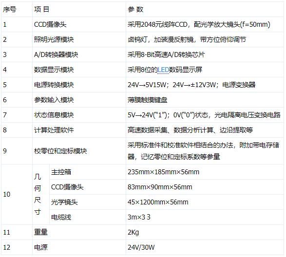 基于TCD142D线阵CCD器件实现双路CCD线...