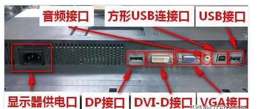 DP接口的發展歷程,DP接口的優勢