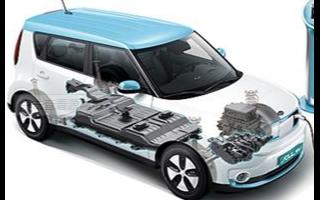 继LG化学之后,SKI也在考虑分拆旗下的动力电池...