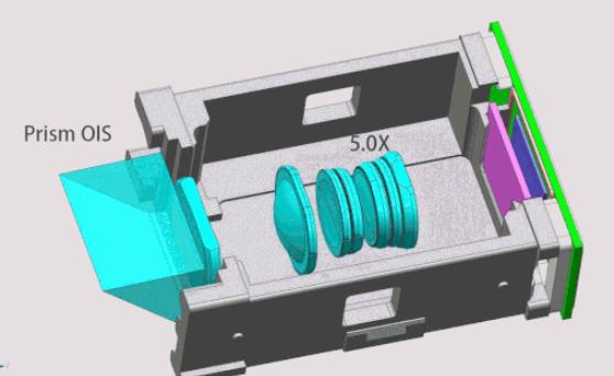 歐菲光宣布成功研發世界首款超薄潛望式連續變焦模組