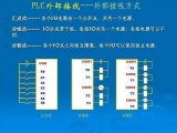 一文解析PLC的外部接线