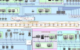 轨道交通综合监控系统的结构组成和功能实现