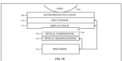 苹果提出利用短波红外光学成像来进行指纹识别