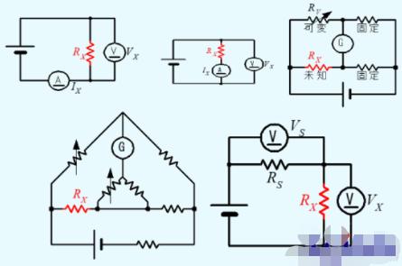 什么是超绝缘计/高阻计,如何测量绝缘电阻