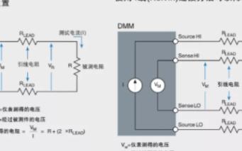 使用台式万用表测量电阻,2线、OR和4线该怎么选