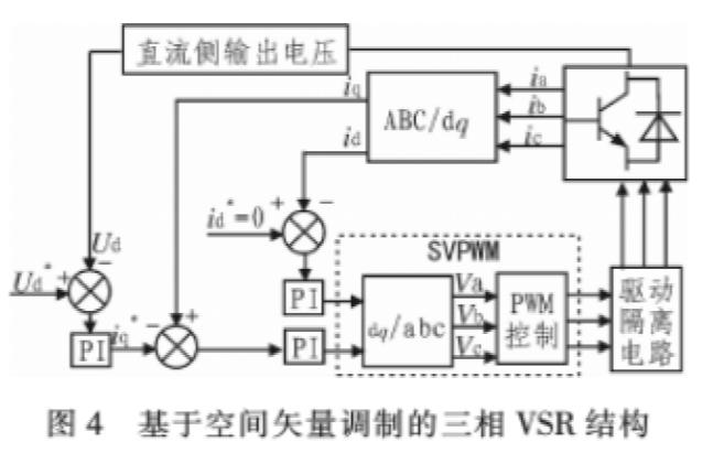 怎么樣使用SVPWM實現航空高功率因數整流器的設計
