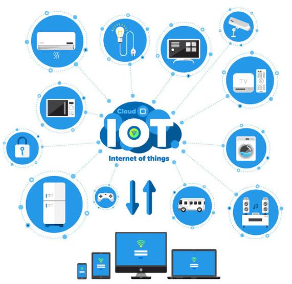 物聯網網關是什么?如何連接萬物?