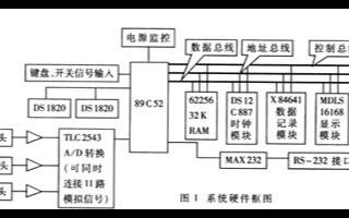 基于89C52单片机和通信接口实现水质无人监测系...
