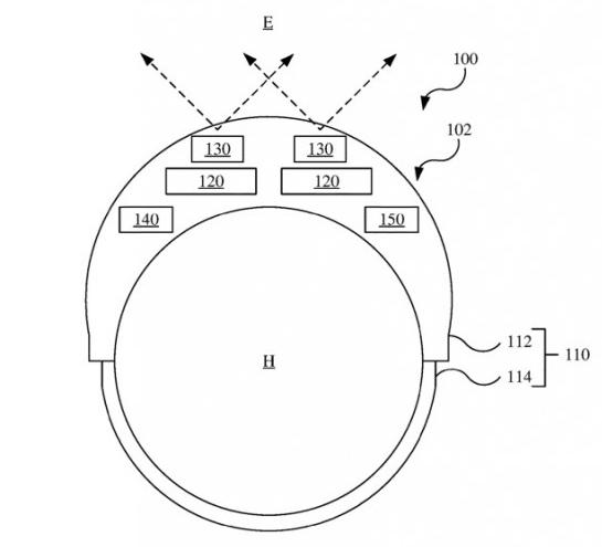 蘋果的VR眼鏡或將搭載LiDAR 激光雷達掃描儀