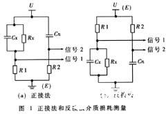 采用6V4Ah/20HR密封铅蓄电池的自动数字介损测量系统的实现