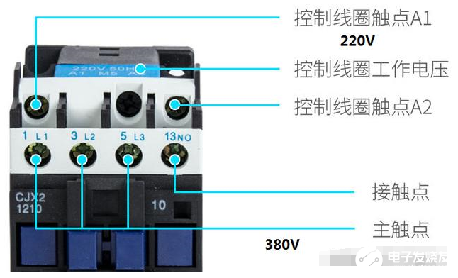 接触器要小电流控制大电流的原因