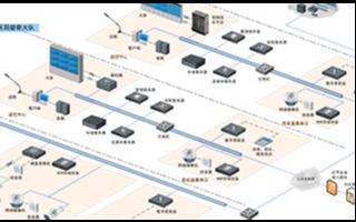 网上警务督察系统的功能特点及应用方案