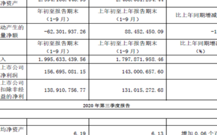 博敏电子、奥士康、弘信电子等企业发布三季度财报