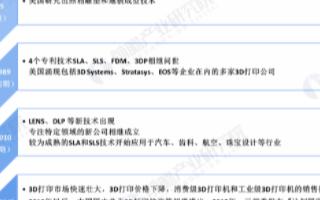 中国3D打印产业规模逐年加速增长,3D打印设备规...