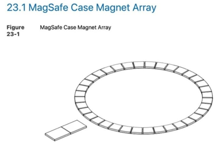 苹果为 MagSafe 配件提供设计指南:对磁铁...