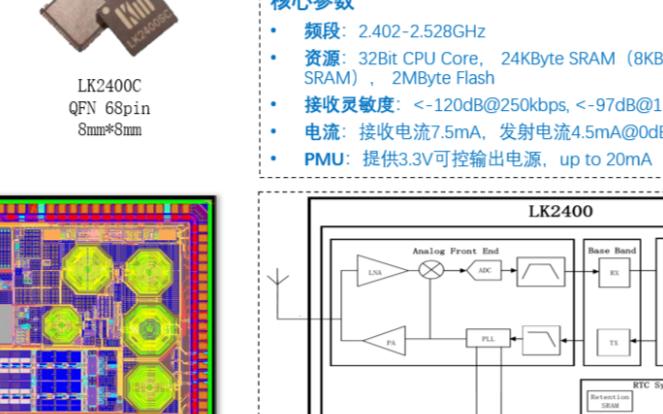 LaKi超低功耗实时广域网技术射频SoC芯片和协...