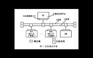 1553B总线的特点及某舰船系统中的应用研究
