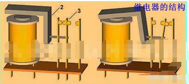 電磁繼電器的工作原理及驅動方式