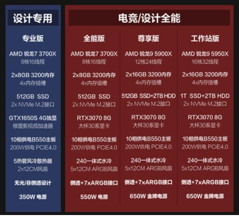 联想刃7000P 2020版预装Windows 10家庭中文版系统