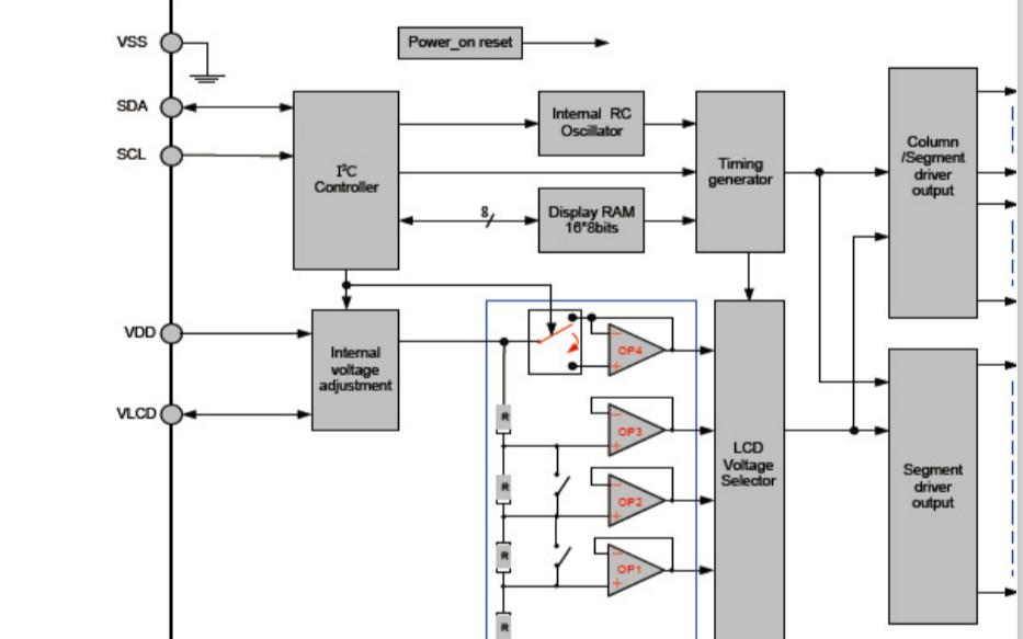 VK2C21B LCD控制驅動芯片的中文數據手冊免費下載