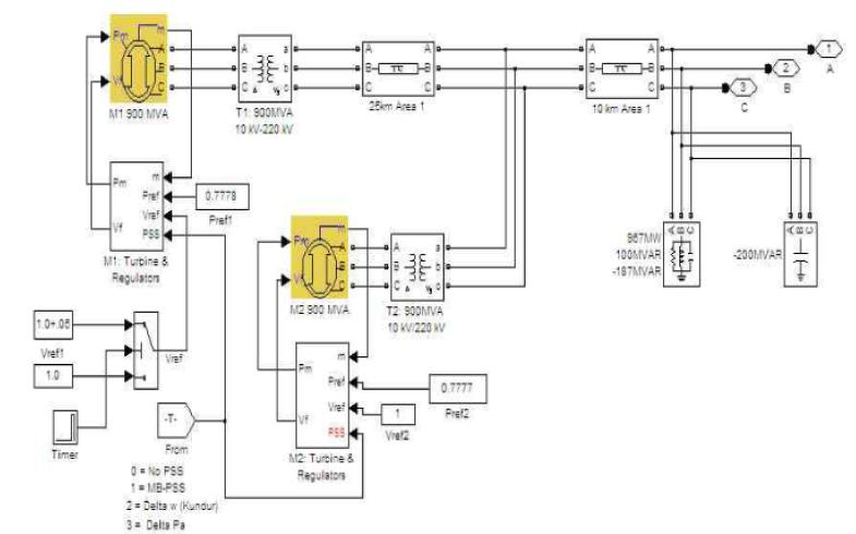 如何使用Matlab实现电力系统的故障分析论文详细概述