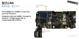 一文详解Qorvo的5G射频前端模块自屏蔽技术