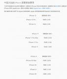 iphone12的屏幕维修价格让人碎不起