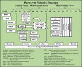 美国陆军发布小型无人机系统战略
