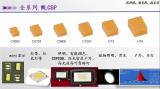 海迪科WLCSP產品已經走向千家萬戶
