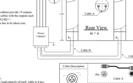 LED顯示屏配電系統知識及案例分析