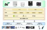 创通联达5G+AI+Edge方案惊艳亮相日本IT...