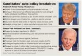 美国大选会对汽车行业产生怎样的影响?