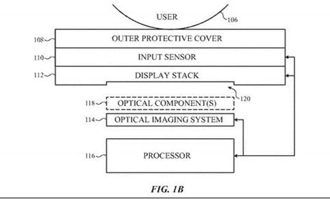 苹果新专利:iPhone的屏下Touch ID技术